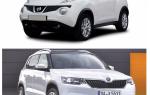 Сравнение Skoda Kodiaq и Nissan Juke