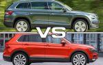 Skoda Kodiaq и Volkswagen Tiguan: сравнительные характеристики