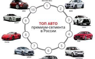 Какие классы автомобилей можно найти в прокатных компаниях?
