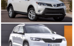 Сравнение Skoda Kodiak и Toyota RAV 4