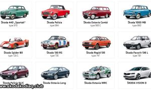 История автомобильной компании Шкода в картинках
