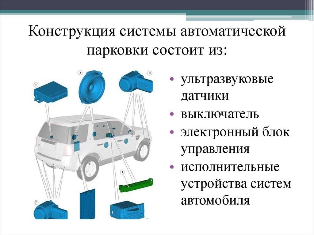 Система автоматической парковки состав