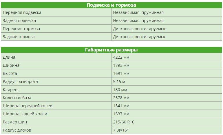 Skoda Yeti 1.4 TSI (125 л.с.) 1