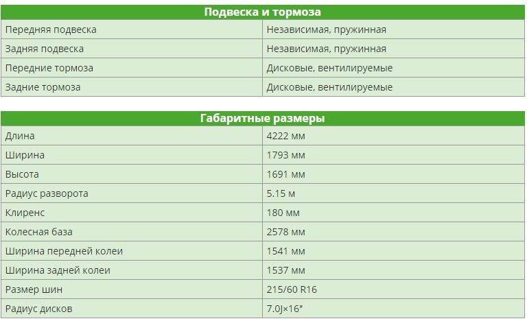 Skoda Yeti 1.8 TSI (152 л.с.) 4WD 1