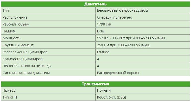 Skoda Yeti 1.8 TSI (152 л.с.) 4WD