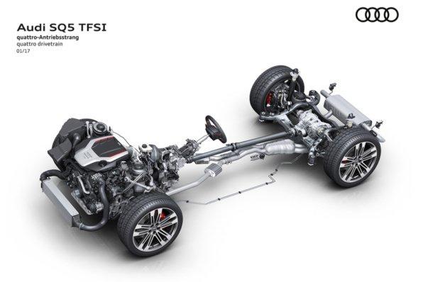 Ходовая часть Audi SQ5