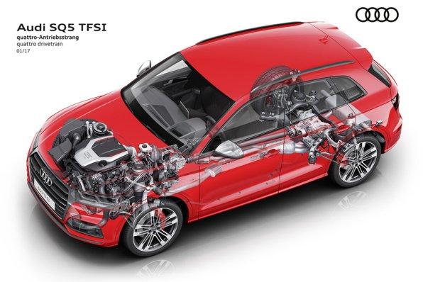 Двигатель Audi SQ5